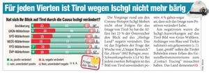 Unique research Umfrage HEUTE Frage der Woche hat sich der Blick auf Tirol durch Ischgl in der Corona-Krise veraendert print artikel