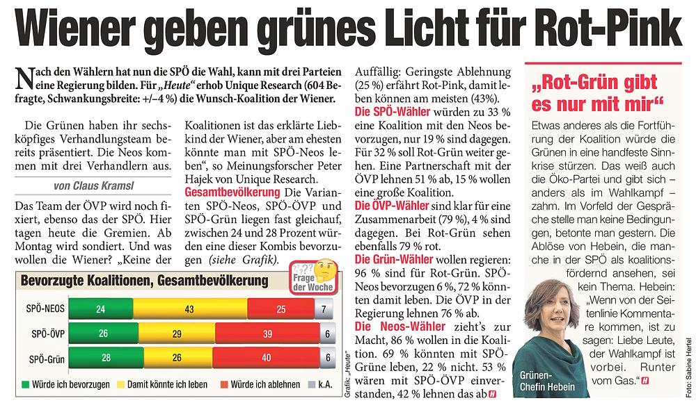Unique research Umfrage HEUTE Frage der Woche Welche Koalition würden Sie in Wien bevorzugen? Print Artikel