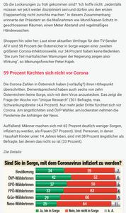 Unique research Umfrage HEUTE Frage der Woche Furcht vor Corona online artikel