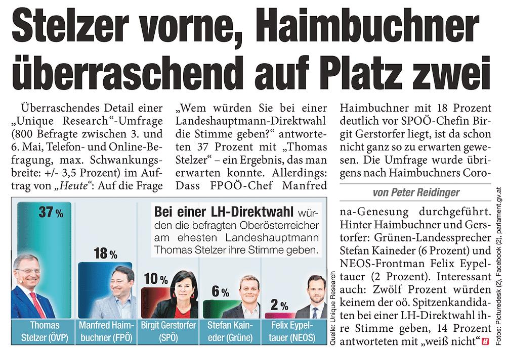 Unique research Umfrage HEUTE Landtagswahl Oberösterreich Direktwahl Print Artikel