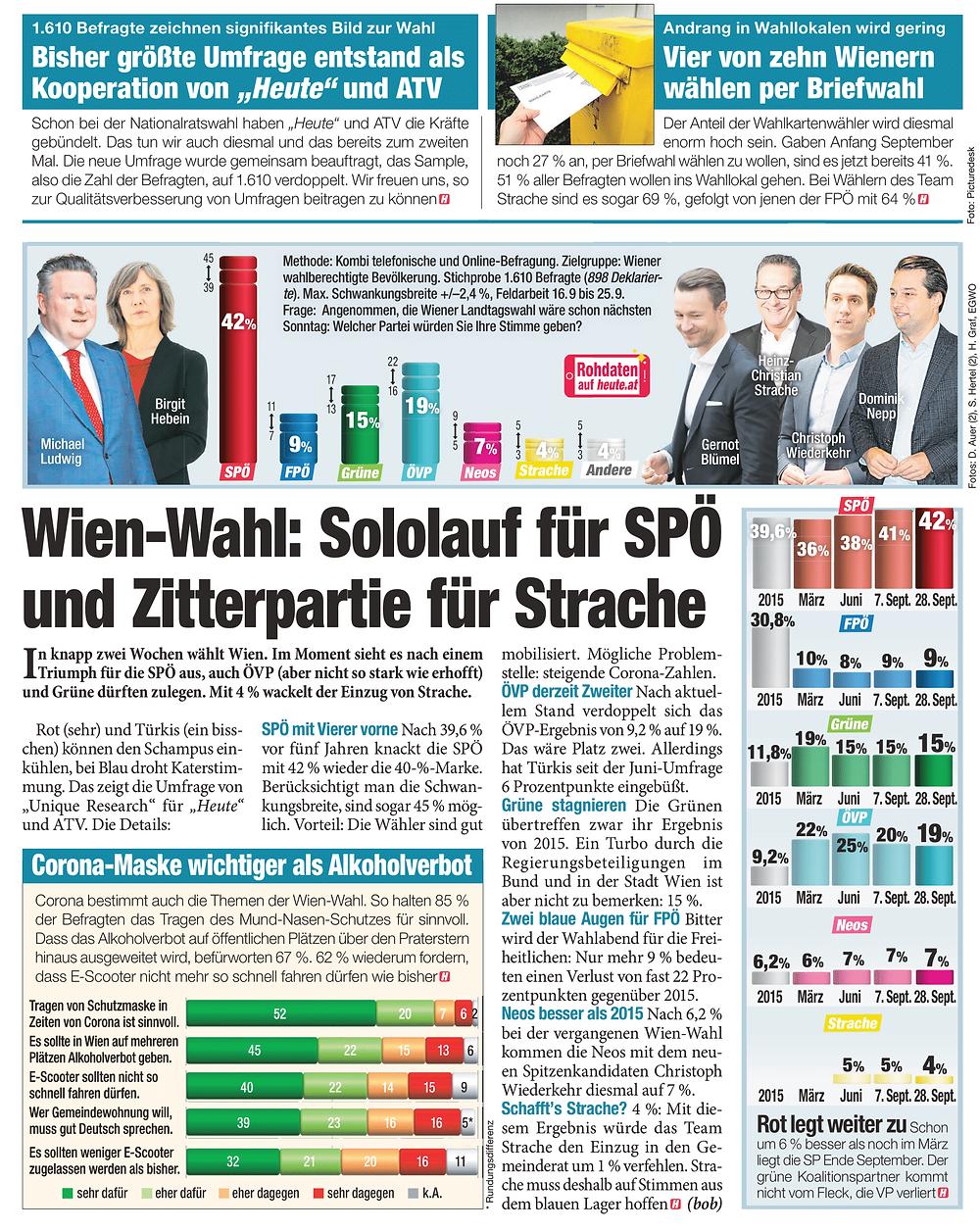 Unique research Umfrage für HEUTE und ATV zur Wien-Wahl Print Artikel