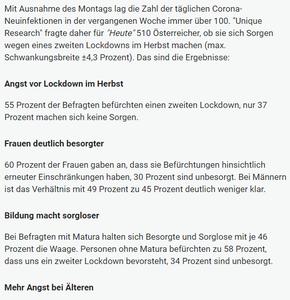 Unique research Umfrage HEUTE Frage der Woche Haben Sie Sorge, dass es in Österreich zu einem zweiten Lockdown im Herbst kommt? Online Artikel