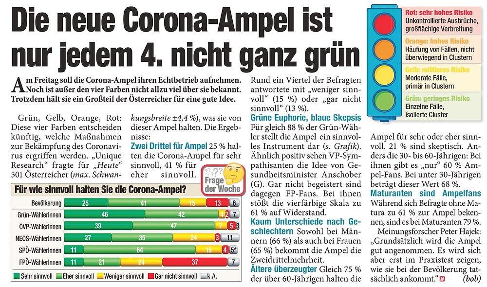 Unique research Umfrage HEUTE Frage der Woche Halten Sie die Corona Ampel für Sinnvoll oder nicht? Print Artikel