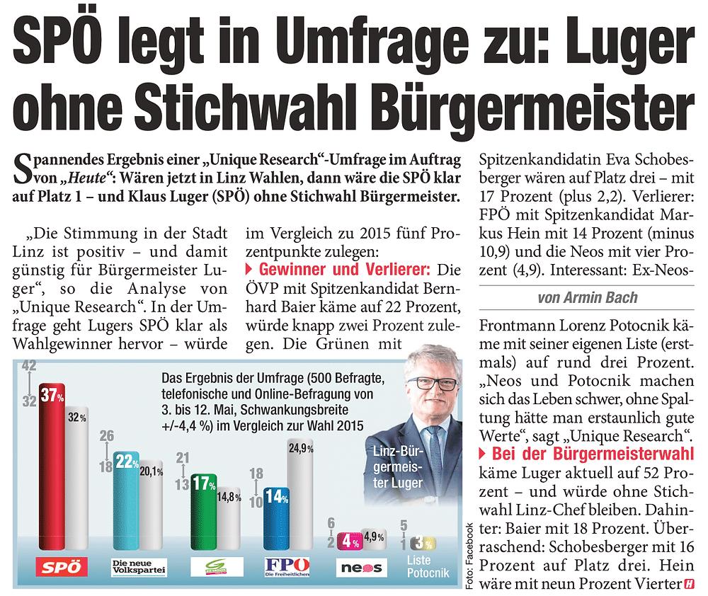 Unique research Umfrage HEUTE Sonntagsfrage Gemeinderatswahl Linz Print Artikel