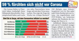 Unique research Umfrage HEUTE Frage der Woche Furcht vor Corona print artikel