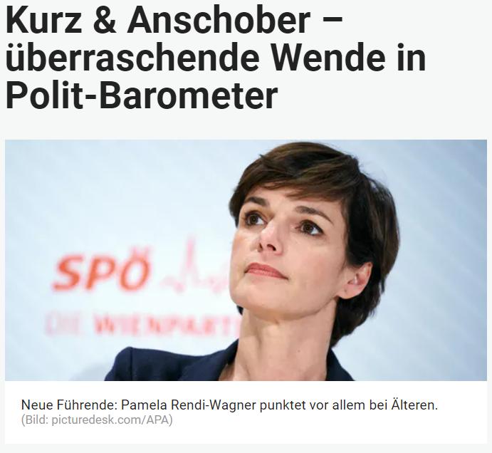 Unique research Umfrage HEUTE  josef kalina peter hajek politikerranking Jänner beliebtheit online artikel heute