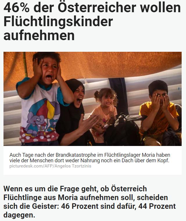 Unique research Umfrage HEUTE Frage der Woche Soll Österreich Kinder und Jugendliche aus Moria aufnehmen? Online Artikel