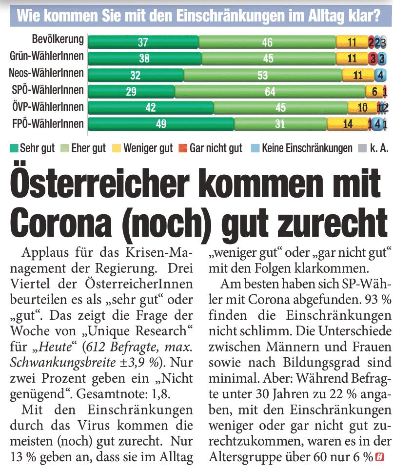 Unique research Umfrage HEUTE Frage der Woche josef kalina peter hajek einschraenkungen durch corona im alltag print artikel heute