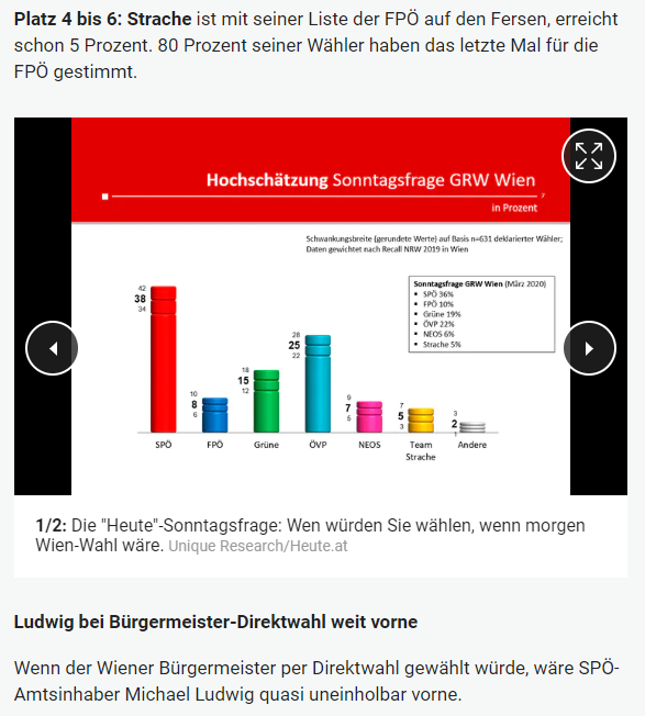 Umfrage Wahl Wien