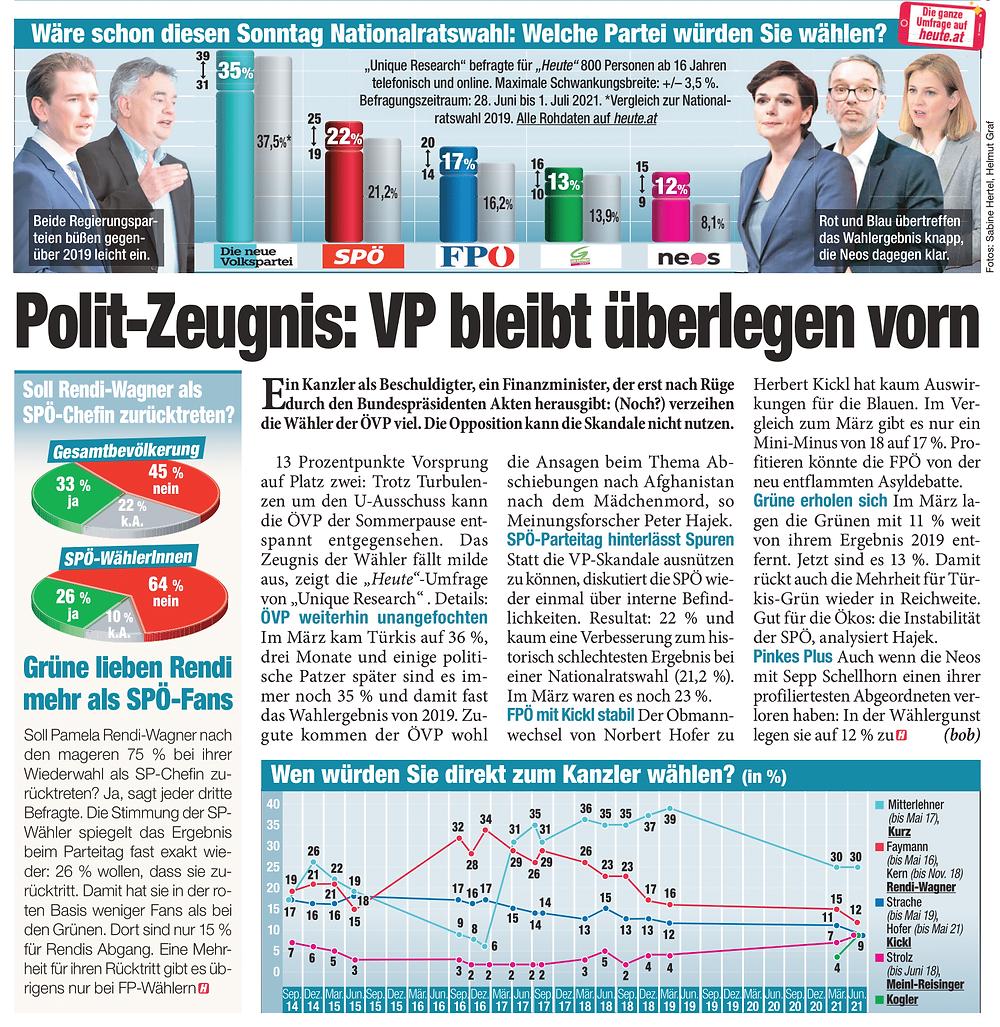 Unique research Umfrage HEUTE Politische Stimmungslage Juni 2021 Print-Artikel