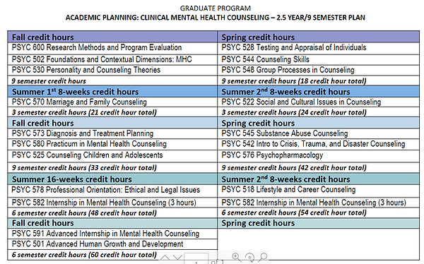 Semester Plan for CMHC.PNG