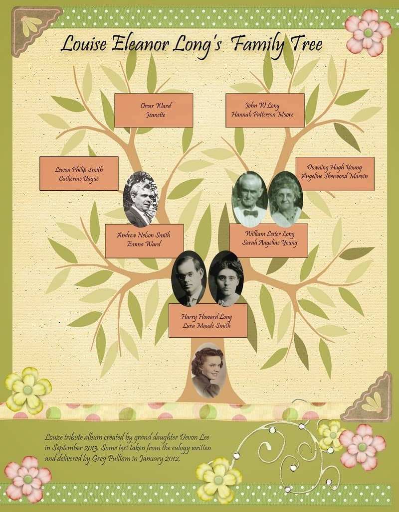 Peach and Green Family Tree Scrapbook Layout