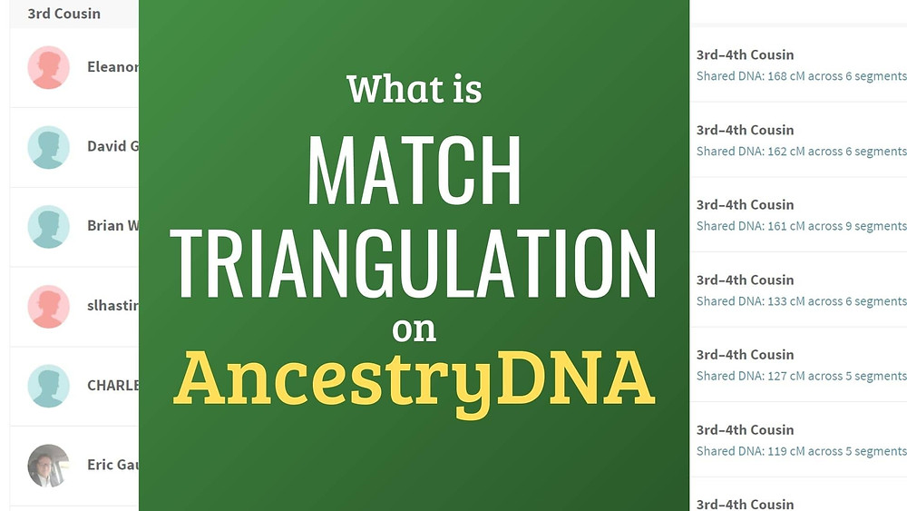 Ancestry DNA Match lists with title about match triangulation