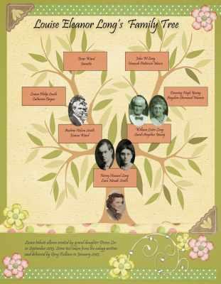 Family Tree Scrapbook Layout