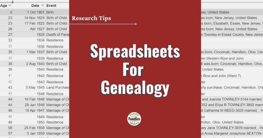grayed genealogy spreadsheet with title spreadsheets for genealogy