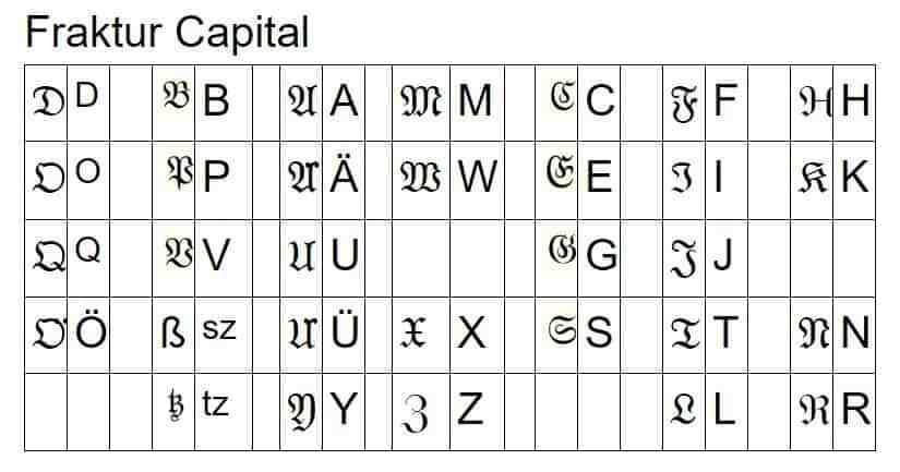 Fraktur German Newsprint Cheat Sheet for Capital Letters #german #fraktur #genealogy