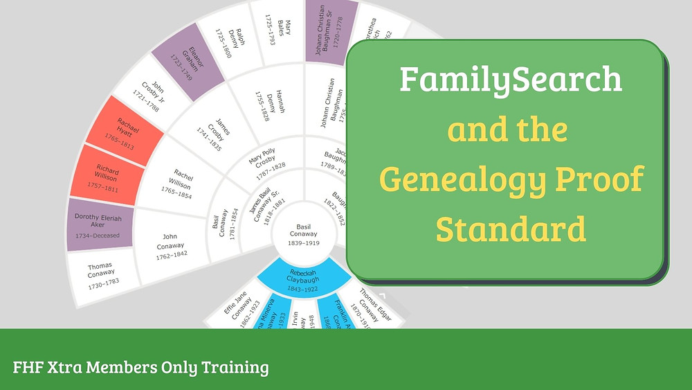 FamilySearch and the GPS a genealogy research webinar