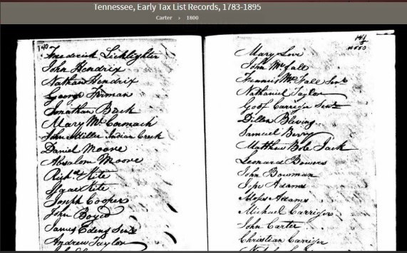 Tennessee, Early Tax List Records, 1783-1895