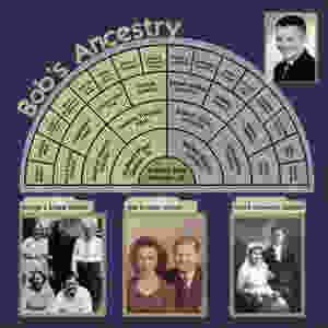 Family Tree Fan Chart Scrapbook Layout