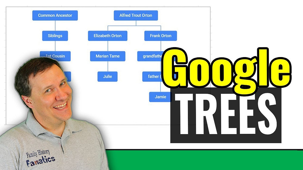 Video for Quickly Create a Small Family Tree Using Google Sheets