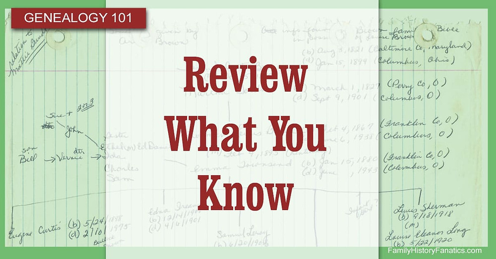 Genealogy Family Tree with title review what you know