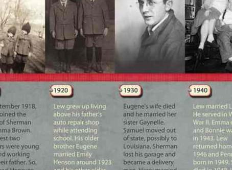 Magazine Style Timeline for Heritage Scrapbook