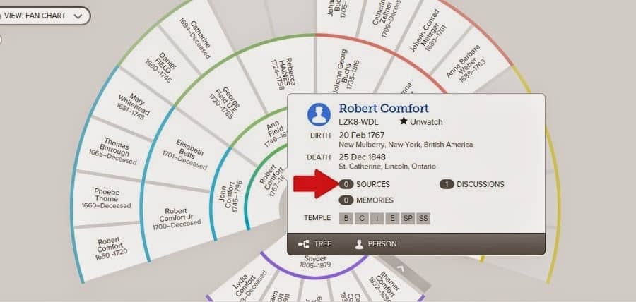 Genealogy Fan Chart for Robert Comfort