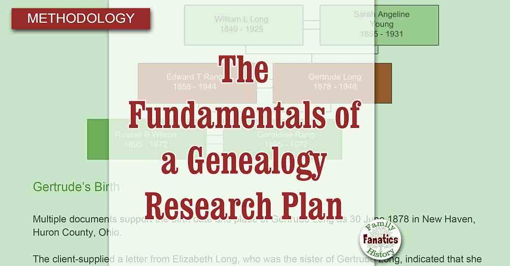 Genealogy Research plan fundamentals