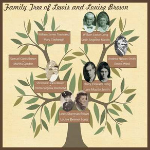 Using Incomplete Family Trees in Heritage Scrapbooks