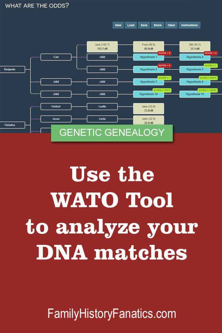"Screen capture of What are the Odds with ""Use the WATO tool to analyze your DNA matches"" picture for Pinterest"