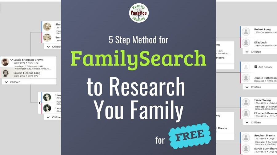 FamilySearch Pedigree for 5 Step method to research your family for free on FamilySearch
