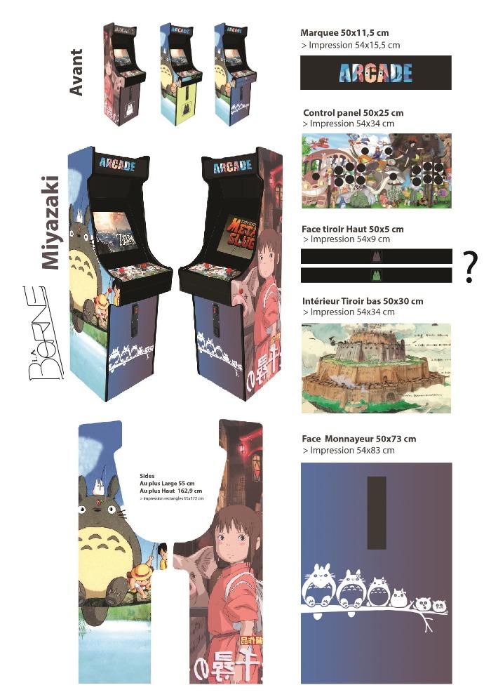 Borne arcade Myazaki