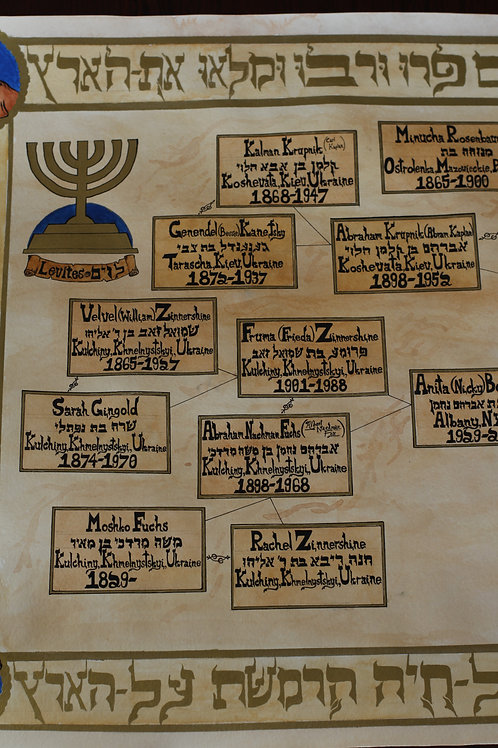 Heirloom Customized Family Tree