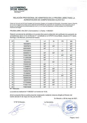 LISTA PROVISIONAL DE ADMITIDOS EN LA PRUEBA LIBRE DE COMPETENCIAS CLAVE N-2