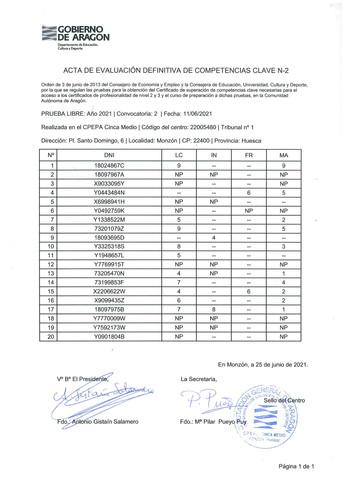 NOTAS DEFINITIVAS DE COMPETENCIAS CLAVE N-2
