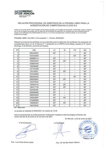 Lista provisional de admitidos para la realización de pruebas libres de Competencias Clave N-2