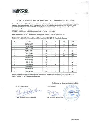 Calificaciones provisionales Pruebas Libres Competencias Clave N-2