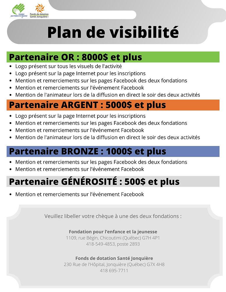 Plan_de_visibilité.jpg