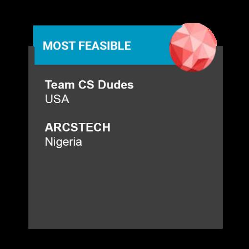 mostfeasible-award.png