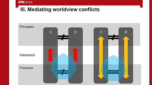 worldview%20slideshow_edited.jpg