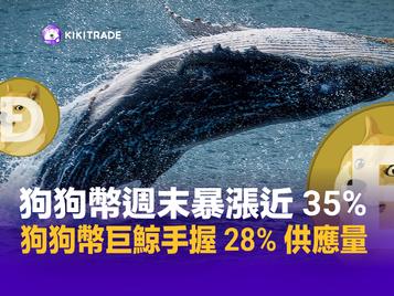 狗狗幣週末暴漲近 35%;狗狗幣巨鯨手握 28% 供應量