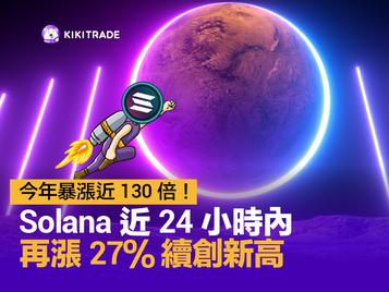 今年暴漲近 130 倍!Solana 近 24 小時內再漲逾 29% 續創新高