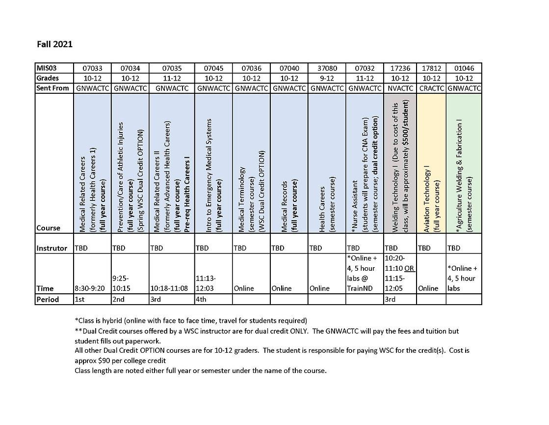2021-22 fall class schedule update_Page_