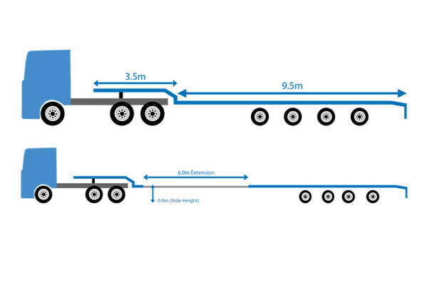4 Axle Stepframe.png