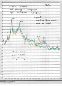 Frequency spectrum of curly koa tenor ukulele