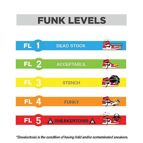 Funk_Levels.jpg