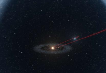 L'étoile de Scholz a frôlé le Soleil et bousculé des comètes il y a 70.000 ans