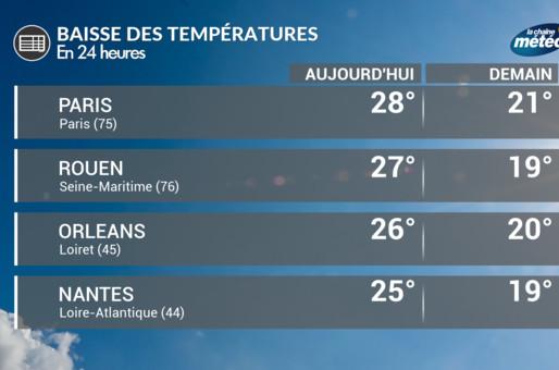 Demain : orages à l'est, baisse des températures