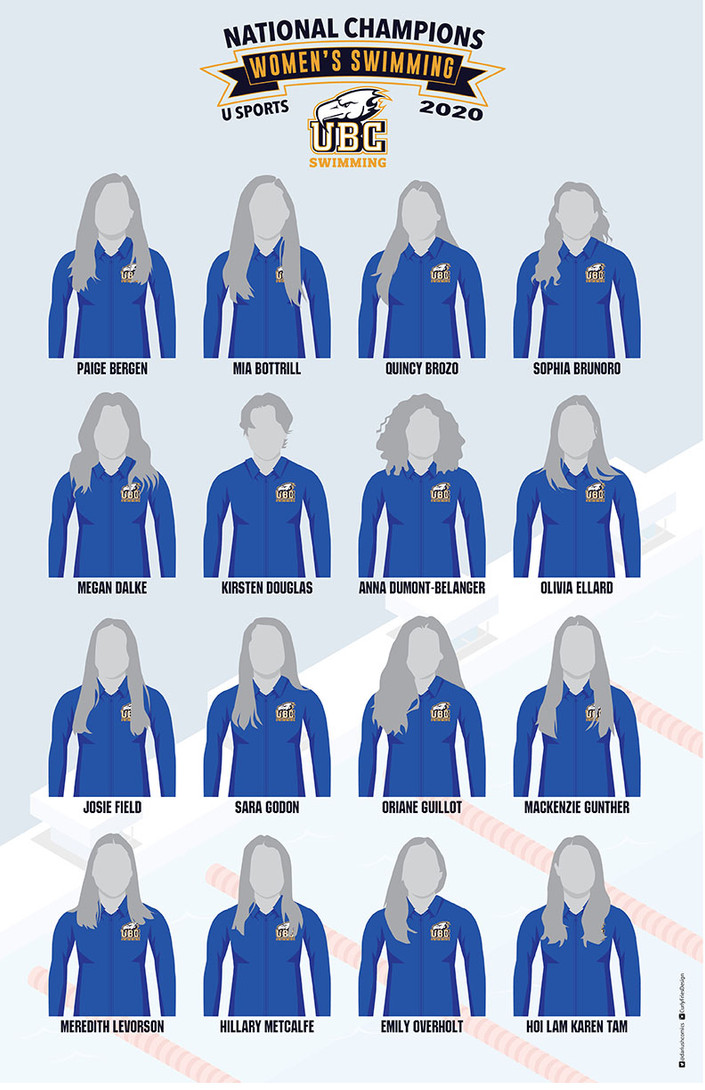 Thunderbirds Siwimming 2019 Roster-02.jp