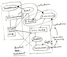 network diagram 4 men.jpg